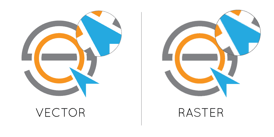 Vector vs Raster — the difference between the two is quality-based