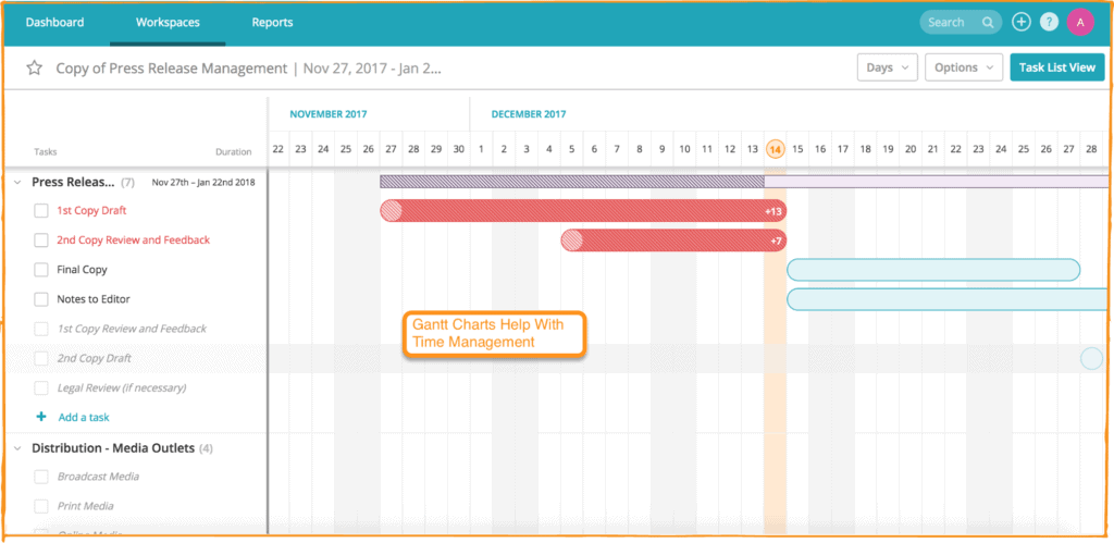 Gantt Charts are a nifty little tool not found in many other project management tools