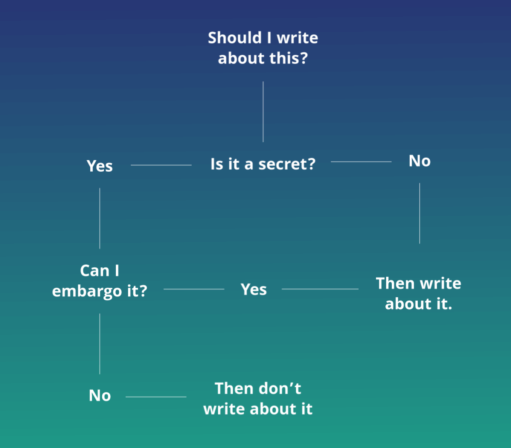 Should you embargo your press release or not? Here's a handy graph to help you understand whether you should or shouldn't. It goes like this: Should I write about this? Is it secret? No? Then write about it. If it IS secret, can you embargo it? Then write about it. If you can't embargo it, then don't write about it.