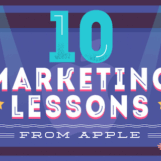 """10 Marketing Lessons From Apple — a stylized flat design image of steve jobs next to the text """"10 marketing lessons from apple"""""""