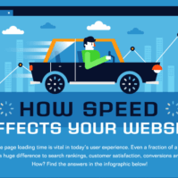 An infographic of a car driving along a line graph depicts the influence of website speed on website performance.